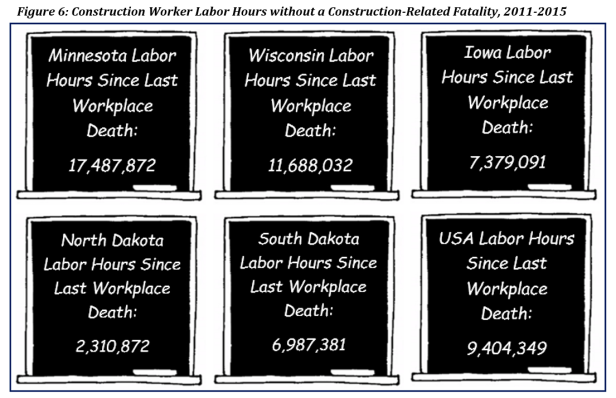 construction-fatalities-5-states