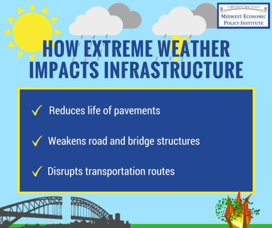 climate & Infrastructure 2
