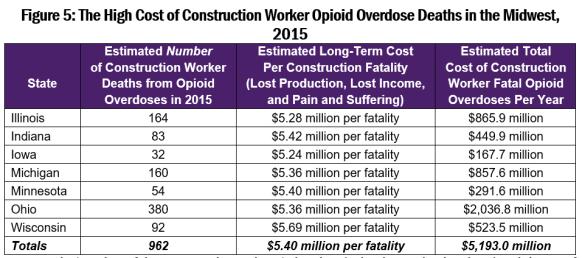 opioid figure 2.PNG