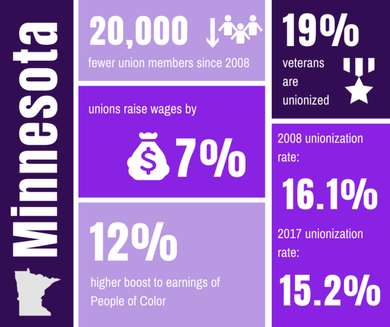 MN State of Unions 2018.png