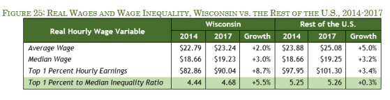 Wi State of unions 1.PNG
